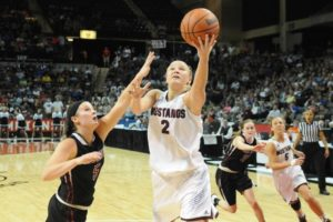 Lexi Ackerman of Morningside College going up for a layup against Hastings College. She scored 11 points to help Morningside win 66-63.
